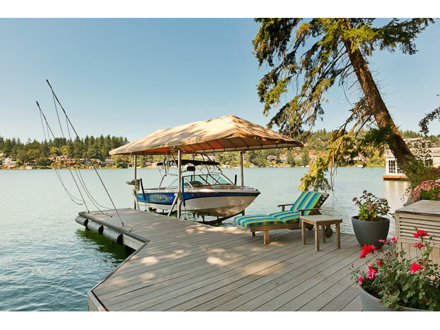 Lake Oswego Real Estate Investment Managers